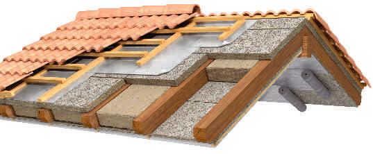Prodotti per l 39 edilizia costruzioni a secco - Isolamento tetto interno ...